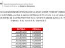 12-listado-hijos-de-venezuela-660x330